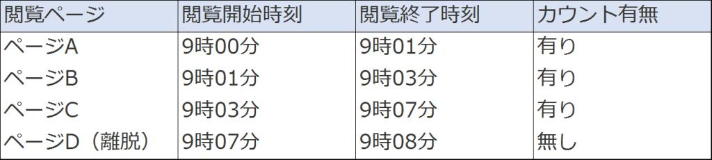 4_図表1