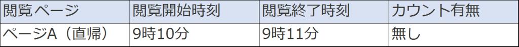 5_図表2