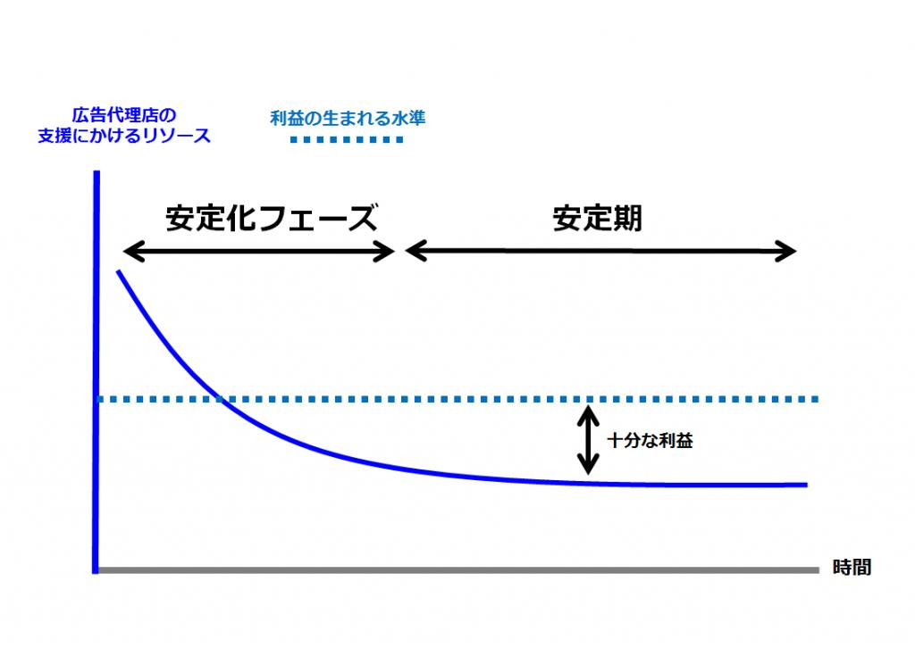 リソースイメージ